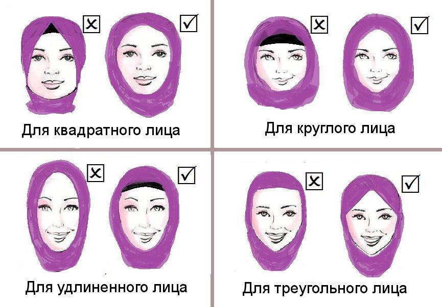 подбор хиджаба по форме лица