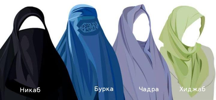 мусульманские головные уборы